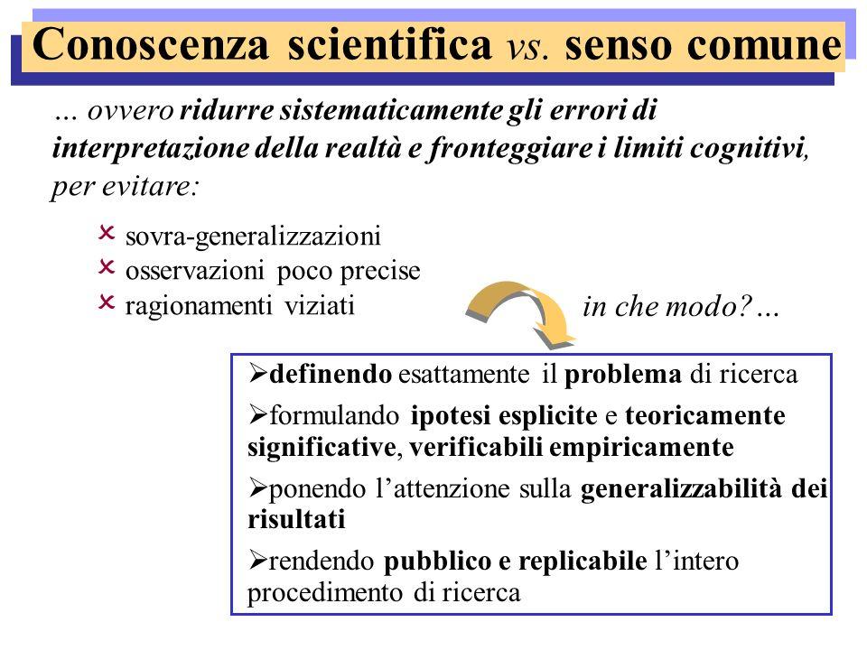 Conoscenza scientifica vs. senso comune … ovvero ridurre sistematicamente gli errori di interpretazione della realtà e fronteggiare i limiti cognitivi
