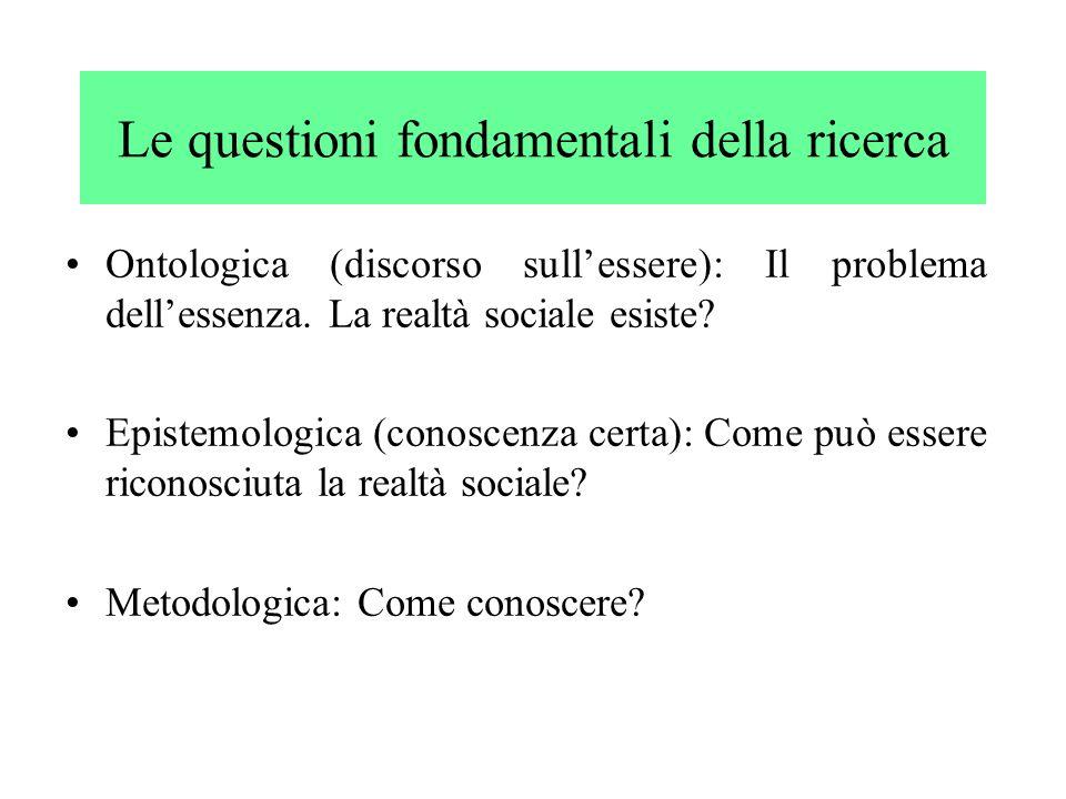 Le questioni fondamentali della ricerca Ontologica (discorso sullessere): Il problema dellessenza. La realtà sociale esiste? Epistemologica (conoscenz