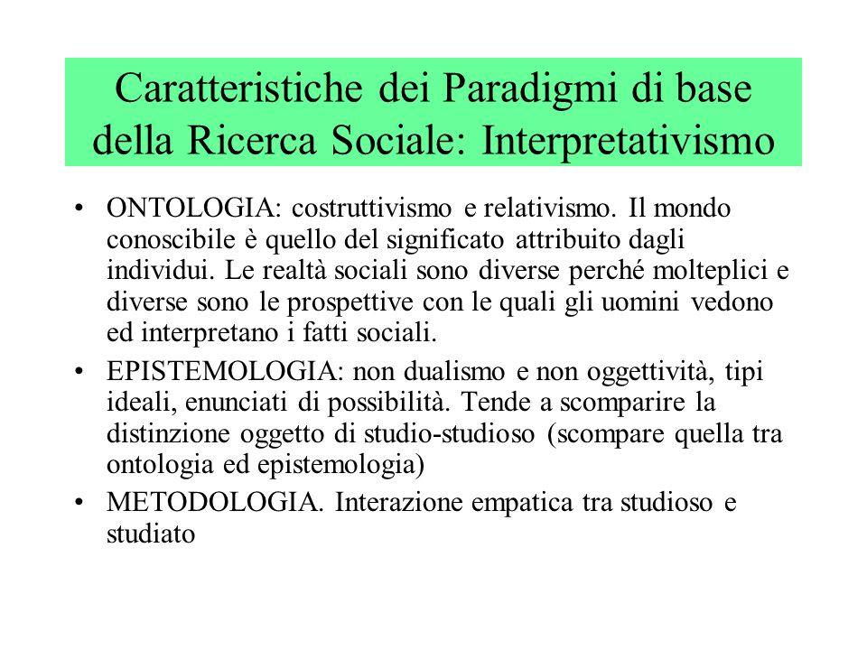 Caratteristiche dei Paradigmi di base della Ricerca Sociale: Interpretativismo ONTOLOGIA: costruttivismo e relativismo. Il mondo conoscibile è quello