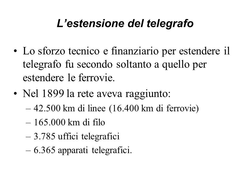 Lestensione del telegrafo Lo sforzo tecnico e finanziario per estendere il telegrafo fu secondo soltanto a quello per estendere le ferrovie. Nel 1899