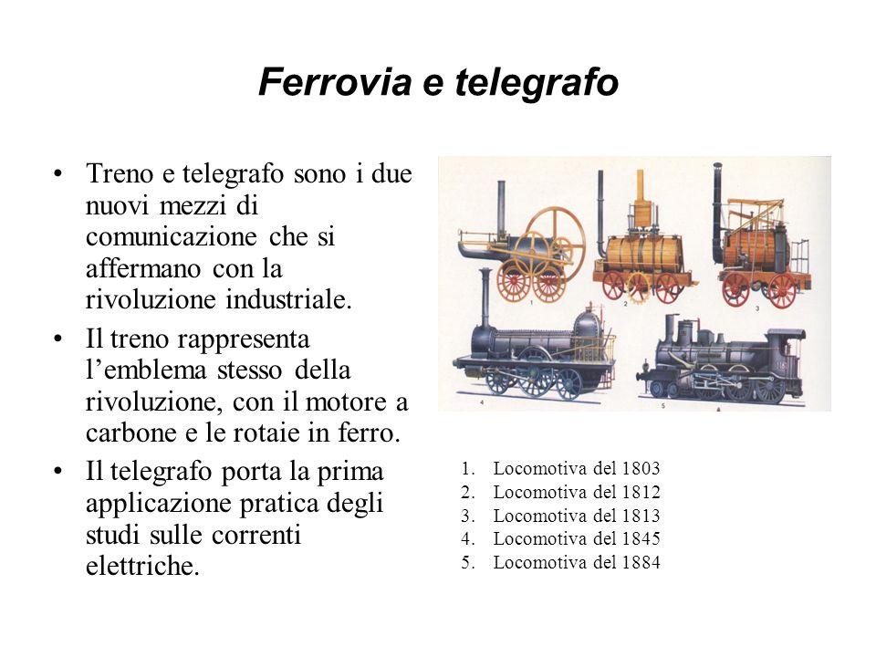 Ferrovia e telegrafo Treno e telegrafo sono i due nuovi mezzi di comunicazione che si affermano con la rivoluzione industriale. Il treno rappresenta l