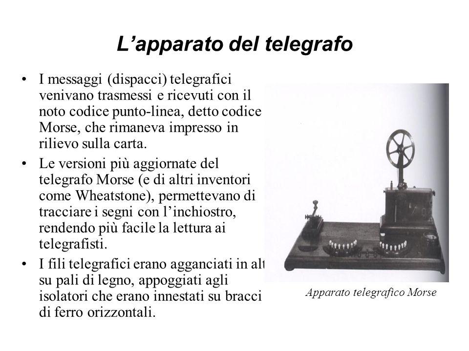Lapparato del telegrafo I messaggi (dispacci) telegrafici venivano trasmessi e ricevuti con il noto codice punto-linea, detto codice Morse, che rimane