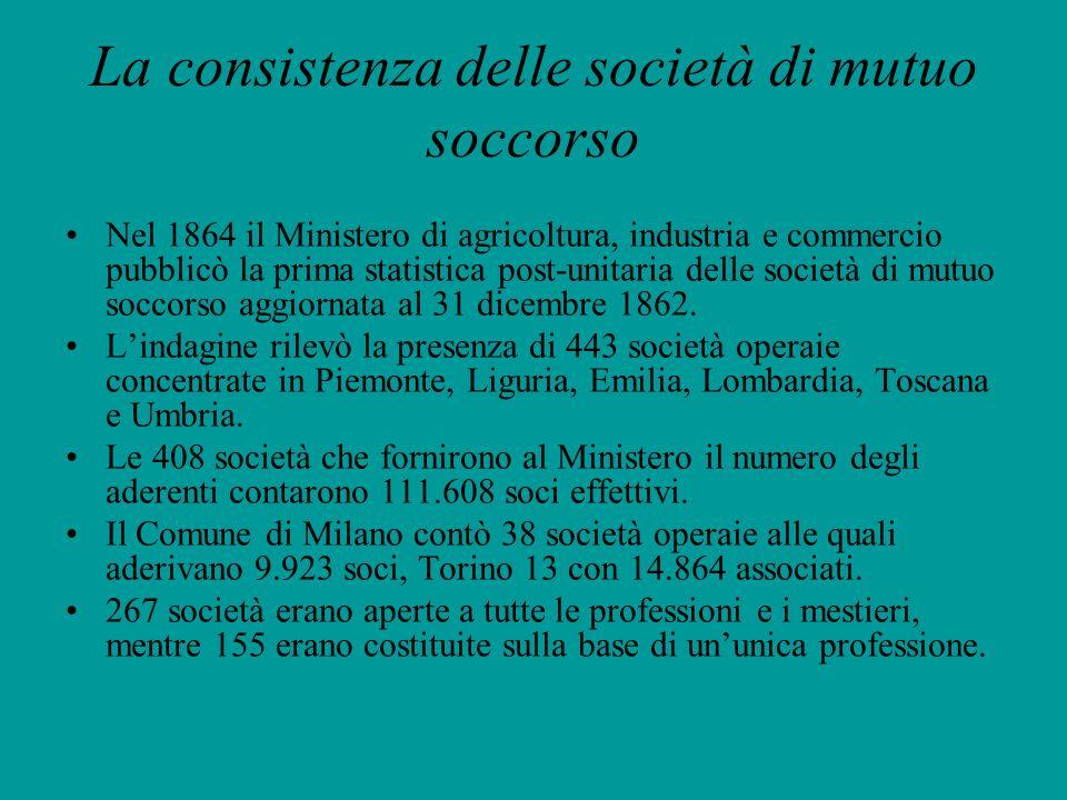 La consistenza delle società di mutuo soccorso Nel 1864 il Ministero di agricoltura, industria e commercio pubblicò la prima statistica post-unitaria