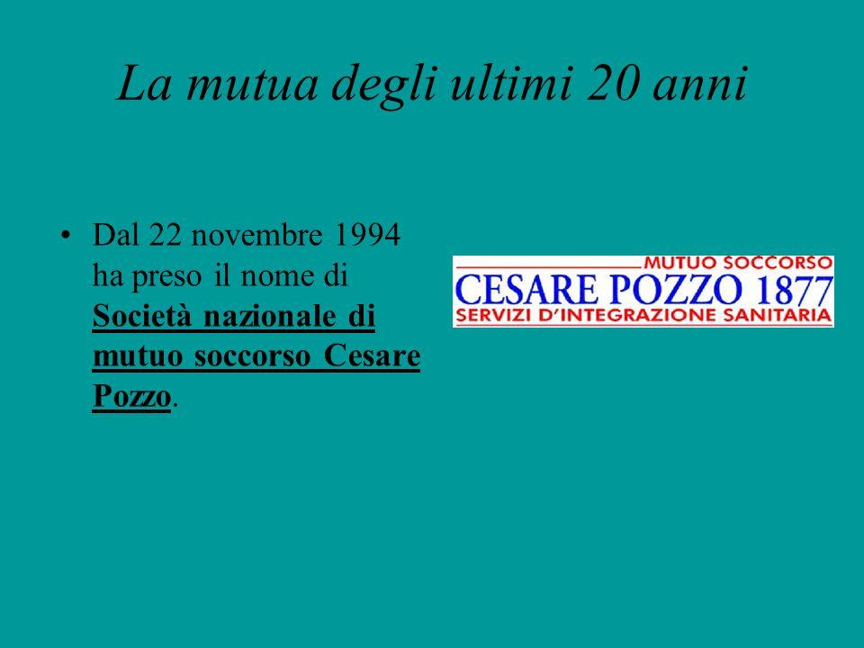 La mutua degli ultimi 20 anni Dal 22 novembre 1994 ha preso il nome di Società nazionale di mutuo soccorso Cesare Pozzo.