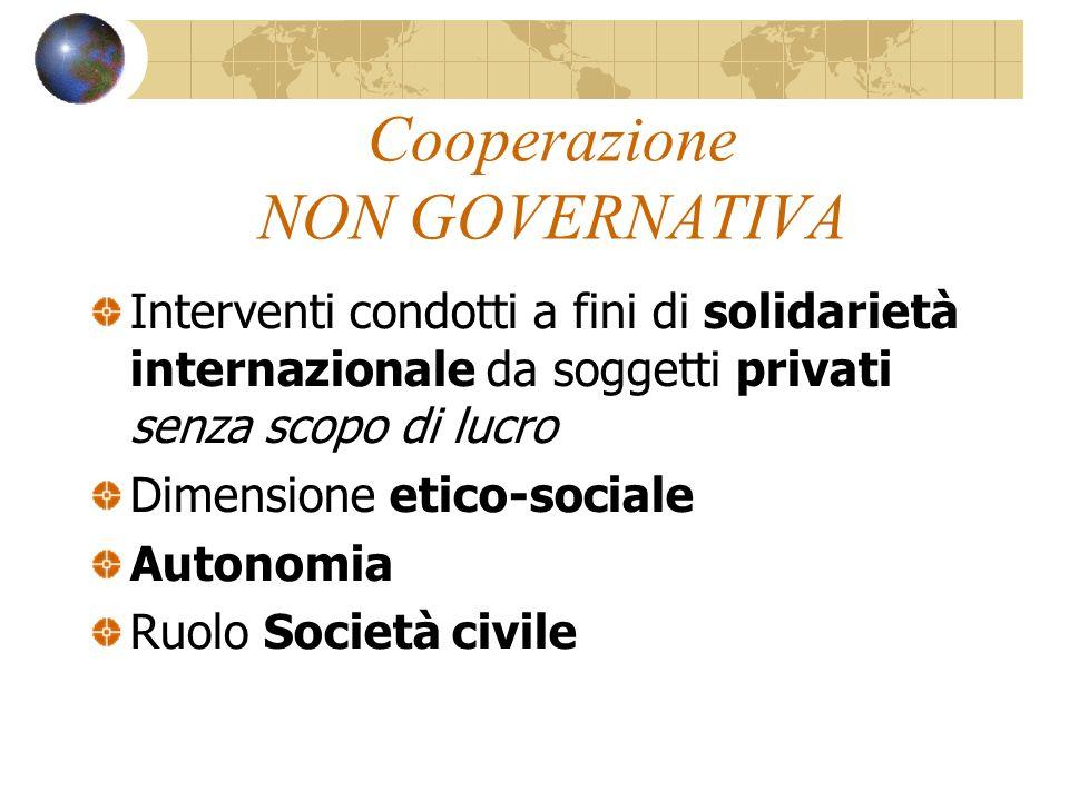 Cooperazione NON GOVERNATIVA Interventi condotti a fini di solidarietà internazionale da soggetti privati senza scopo di lucro Dimensione etico-sociale Autonomia Ruolo Società civile