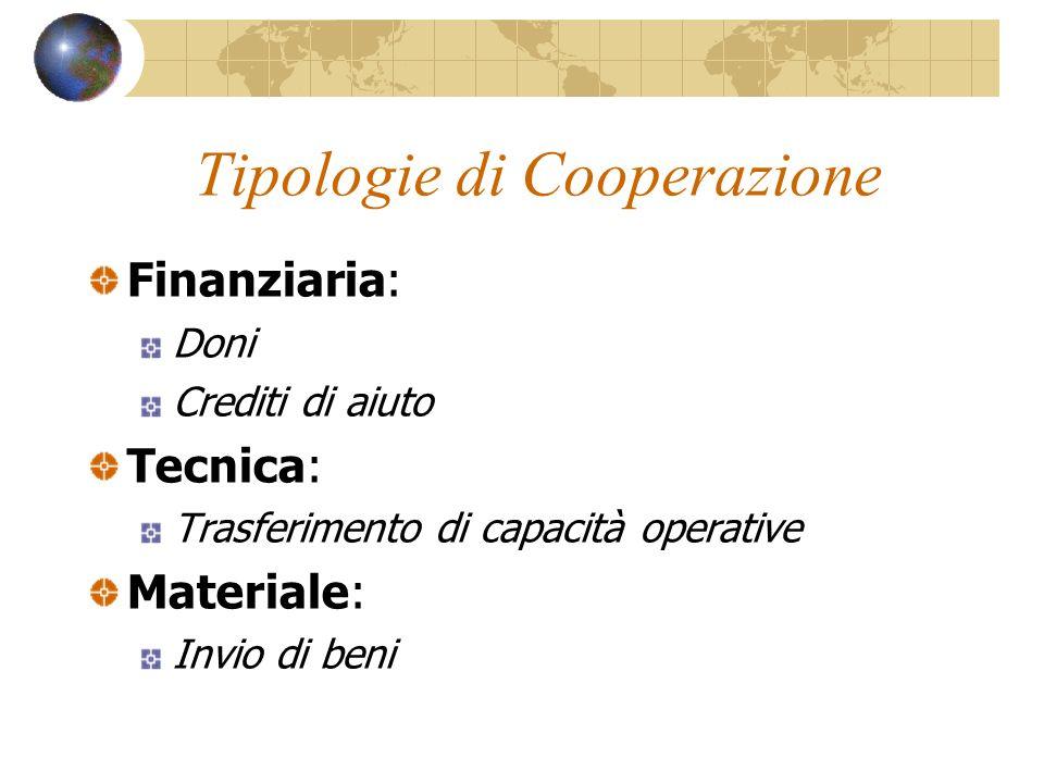 Tipologie di Cooperazione Finanziaria: Doni Crediti di aiuto Tecnica: Trasferimento di capacità operative Materiale: Invio di beni