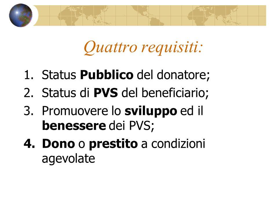 Quattro requisiti: 1.Status Pubblico del donatore; 2.Status di PVS del beneficiario; 3.Promuovere lo sviluppo ed il benessere dei PVS; 4.Dono o prestito a condizioni agevolate