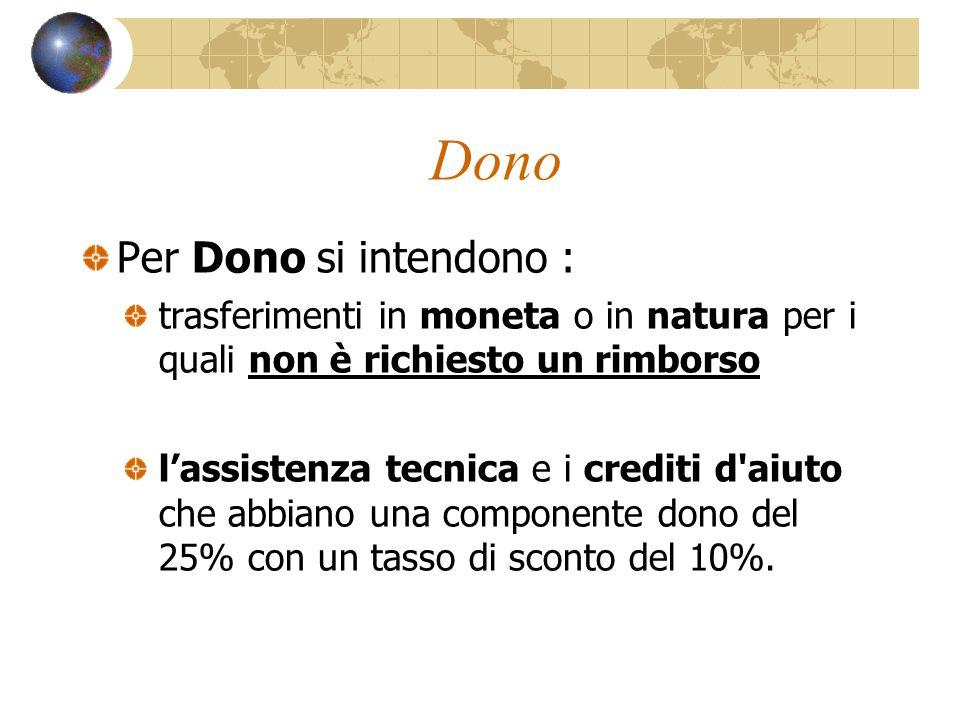 Dono Per Dono si intendono : trasferimenti in moneta o in natura per i quali non è richiesto un rimborso lassistenza tecnica e i crediti d aiuto che abbiano una componente dono del 25% con un tasso di sconto del 10%.