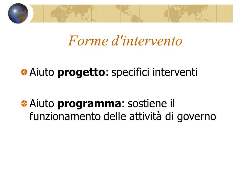 Forme d intervento Aiuto progetto: specifici interventi Aiuto programma: sostiene il funzionamento delle attività di governo