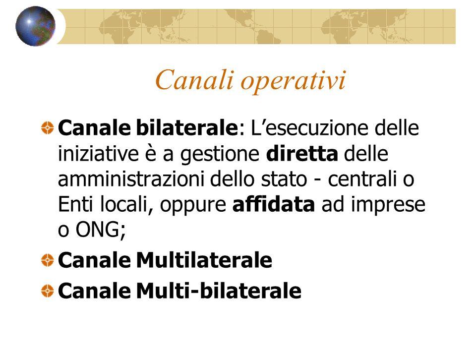 Canali operativi Canale bilaterale: Lesecuzione delle iniziative è a gestione diretta delle amministrazioni dello stato - centrali o Enti locali, oppure affidata ad imprese o ONG; Canale Multilaterale Canale Multi-bilaterale