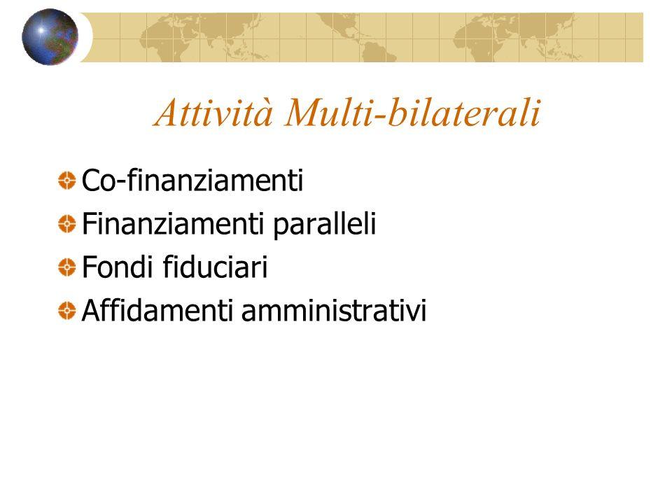 Attività Multi-bilaterali Co-finanziamenti Finanziamenti paralleli Fondi fiduciari Affidamenti amministrativi