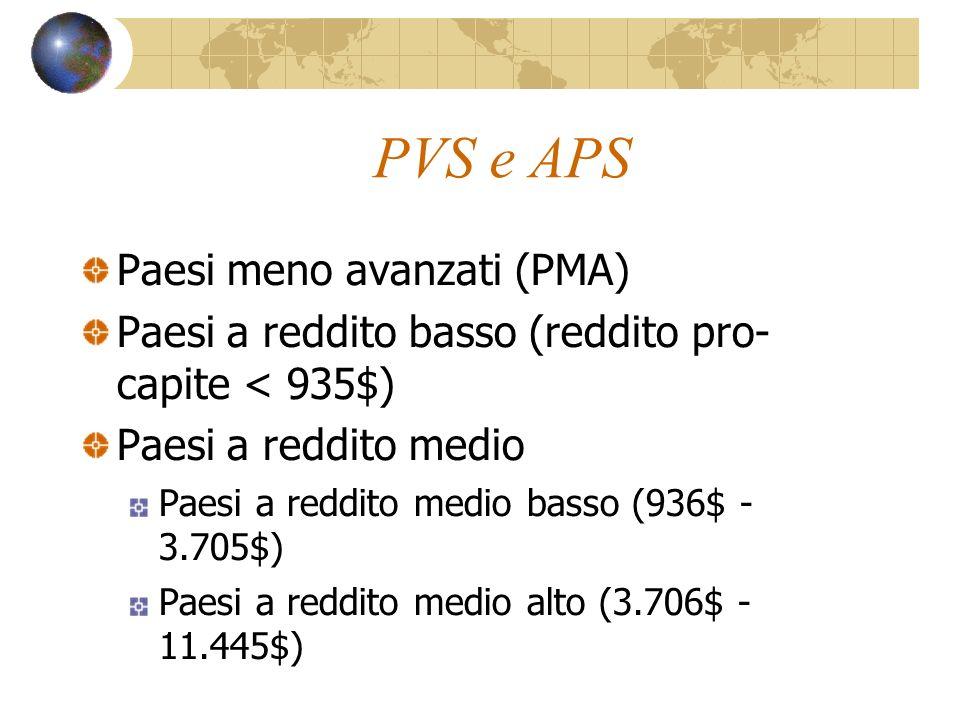 PVS e APS Paesi meno avanzati (PMA) Paesi a reddito basso (reddito pro- capite < 935$) Paesi a reddito medio Paesi a reddito medio basso (936$ - 3.705$) Paesi a reddito medio alto (3.706$ - 11.445$)