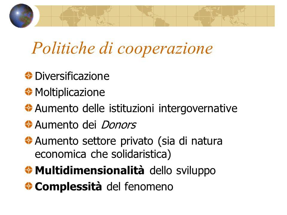 Politiche di cooperazione Diversificazione Moltiplicazione Aumento delle istituzioni intergovernative Aumento dei Donors Aumento settore privato (sia di natura economica che solidaristica) Multidimensionalità dello sviluppo Complessità del fenomeno