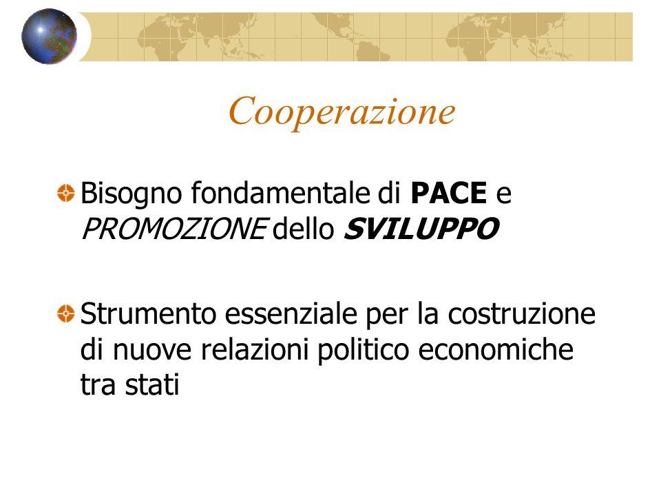 Cooperazione Bisogno fondamentale di PACE e PROMOZIONE dello SVILUPPO Strumento essenziale per la costruzione di nuove relazioni politico economiche tra stati