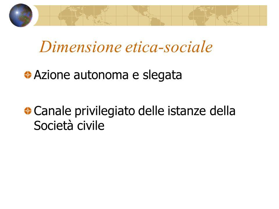 Dimensione etica-sociale Azione autonoma e slegata Canale privilegiato delle istanze della Società civile