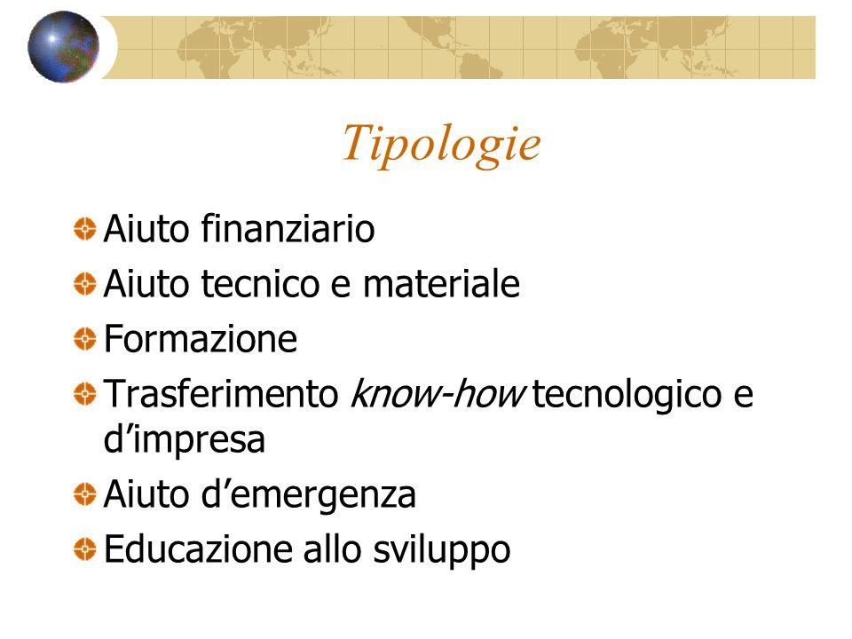 Tipologie Aiuto finanziario Aiuto tecnico e materiale Formazione Trasferimento know-how tecnologico e dimpresa Aiuto demergenza Educazione allo sviluppo