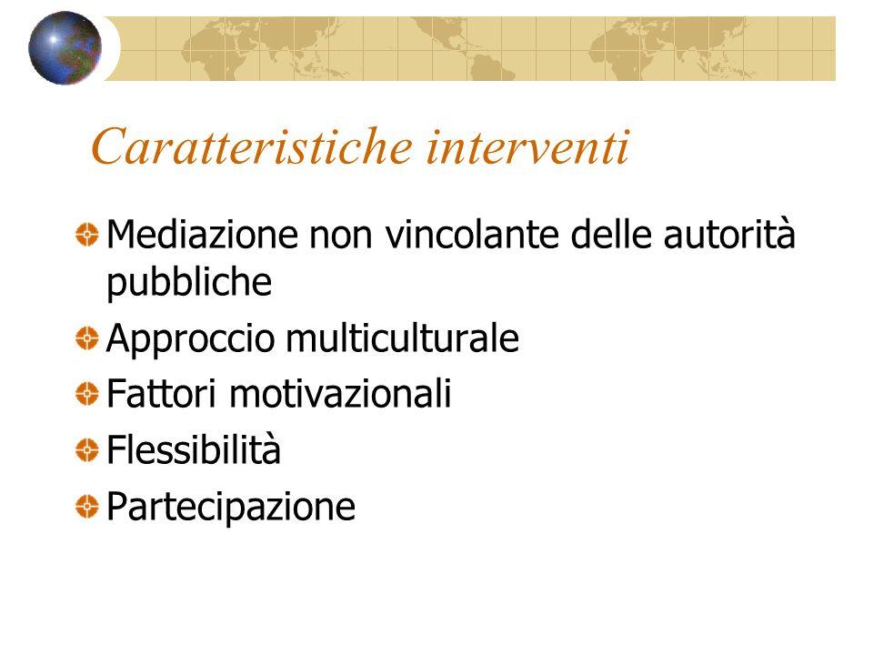 Caratteristiche interventi Mediazione non vincolante delle autorità pubbliche Approccio multiculturale Fattori motivazionali Flessibilità Partecipazione