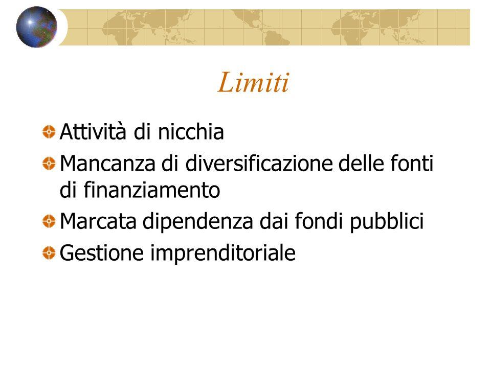 Limiti Attività di nicchia Mancanza di diversificazione delle fonti di finanziamento Marcata dipendenza dai fondi pubblici Gestione imprenditoriale