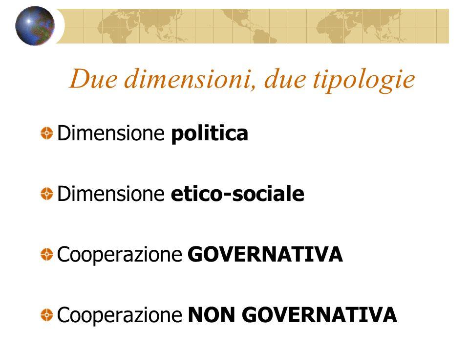 Due dimensioni, due tipologie Dimensione politica Dimensione etico-sociale Cooperazione GOVERNATIVA Cooperazione NON GOVERNATIVA