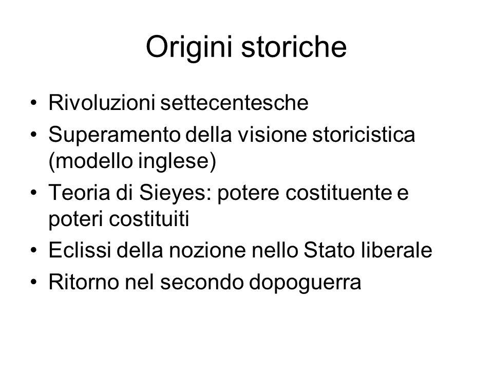 Origini storiche Rivoluzioni settecentesche Superamento della visione storicistica (modello inglese) Teoria di Sieyes: potere costituente e poteri cos