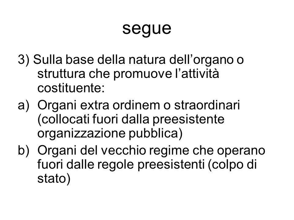 segue 3) Sulla base della natura dellorgano o struttura che promuove lattività costituente: a)Organi extra ordinem o straordinari (collocati fuori dal