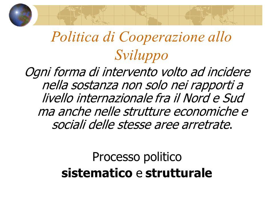 Politica di Cooperazione allo Sviluppo Ogni forma di intervento volto ad incidere nella sostanza non solo nei rapporti a livello internazionale fra il