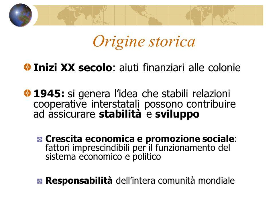 Origine storica Inizi XX secolo: aiuti finanziari alle colonie 1945: si genera lidea che stabili relazioni cooperative interstatali possono contribuir