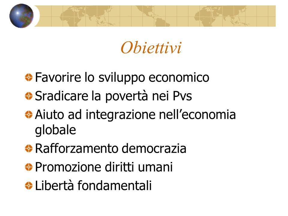 Obiettivi Favorire lo sviluppo economico Sradicare la povertà nei Pvs Aiuto ad integrazione nelleconomia globale Rafforzamento democrazia Promozione d