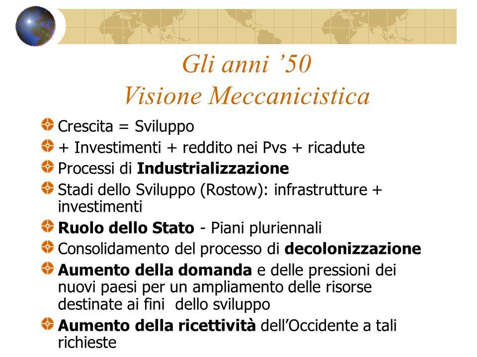 Gli anni 50 Visione Meccanicistica Crescita = Sviluppo + Investimenti + reddito nei Pvs + ricadute Processi di Industrializzazione Stadi dello Svilupp