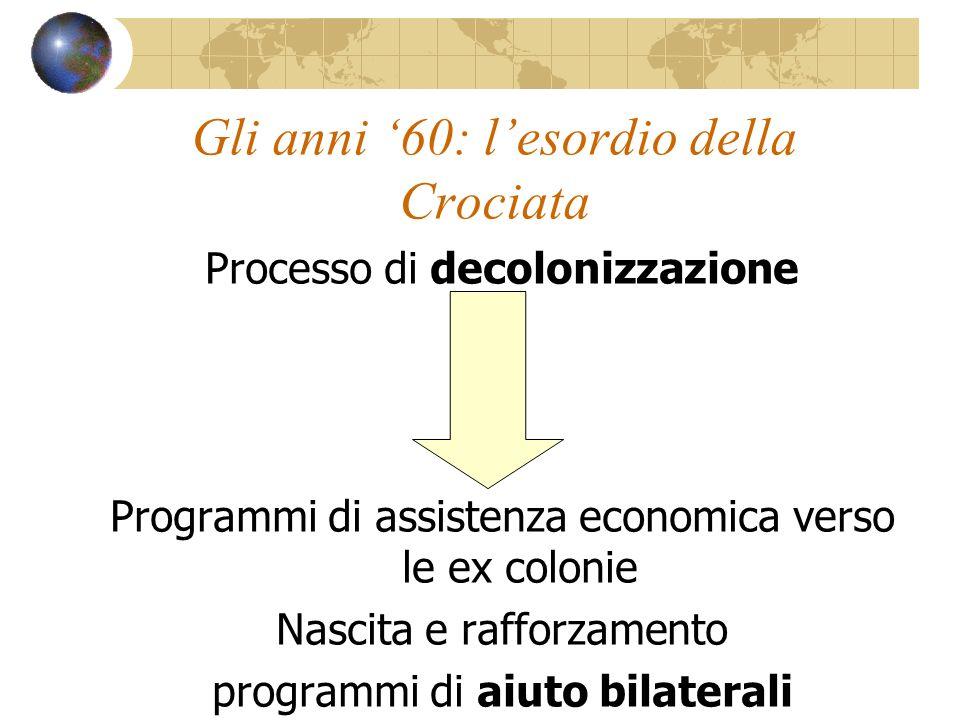 Processo di decolonizzazione Programmi di assistenza economica verso le ex colonie Nascita e rafforzamento programmi di aiuto bilaterali Gli anni 60: