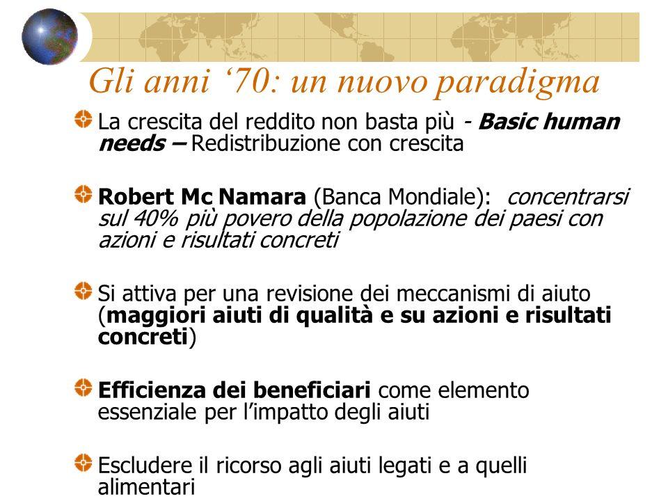 La crescita del reddito non basta più - Basic human needs – Redistribuzione con crescita Robert Mc Namara (Banca Mondiale): concentrarsi sul 40% più p