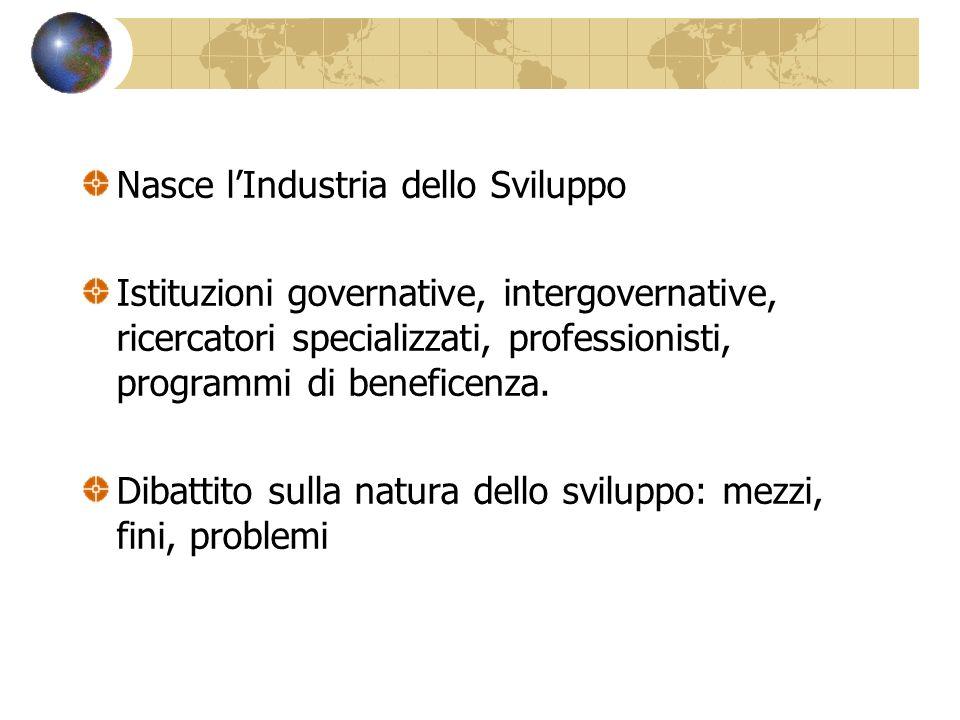 Nasce lIndustria dello Sviluppo Istituzioni governative, intergovernative, ricercatori specializzati, professionisti, programmi di beneficenza. Dibatt