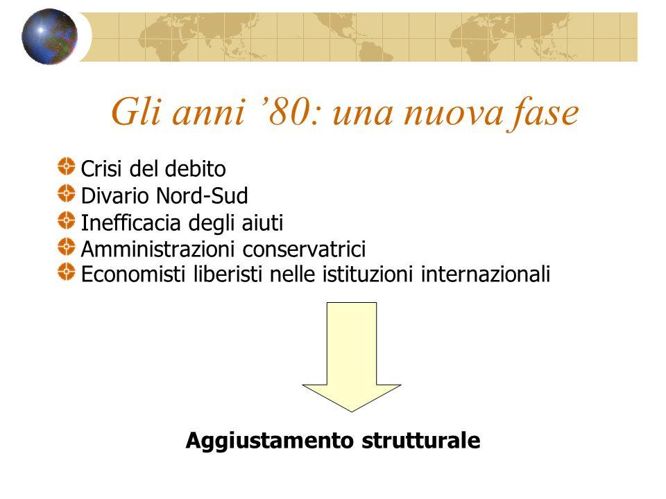 Gli anni 80: una nuova fase Crisi del debito Divario Nord-Sud Inefficacia degli aiuti Amministrazioni conservatrici Economisti liberisti nelle istituz
