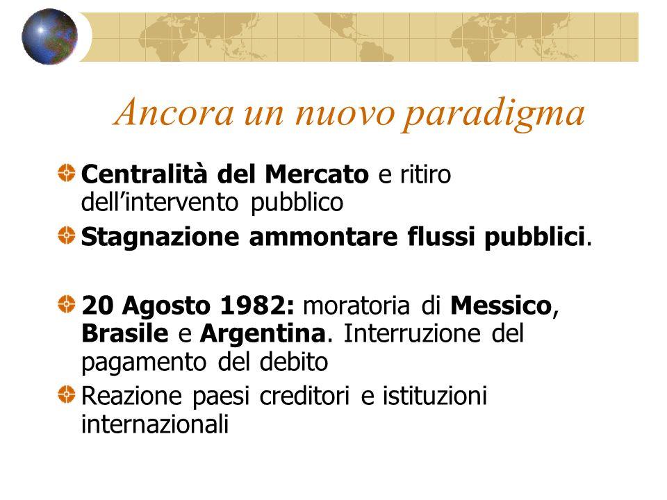 Ancora un nuovo paradigma Centralità del Mercato e ritiro dellintervento pubblico Stagnazione ammontare flussi pubblici. 20 Agosto 1982: moratoria di