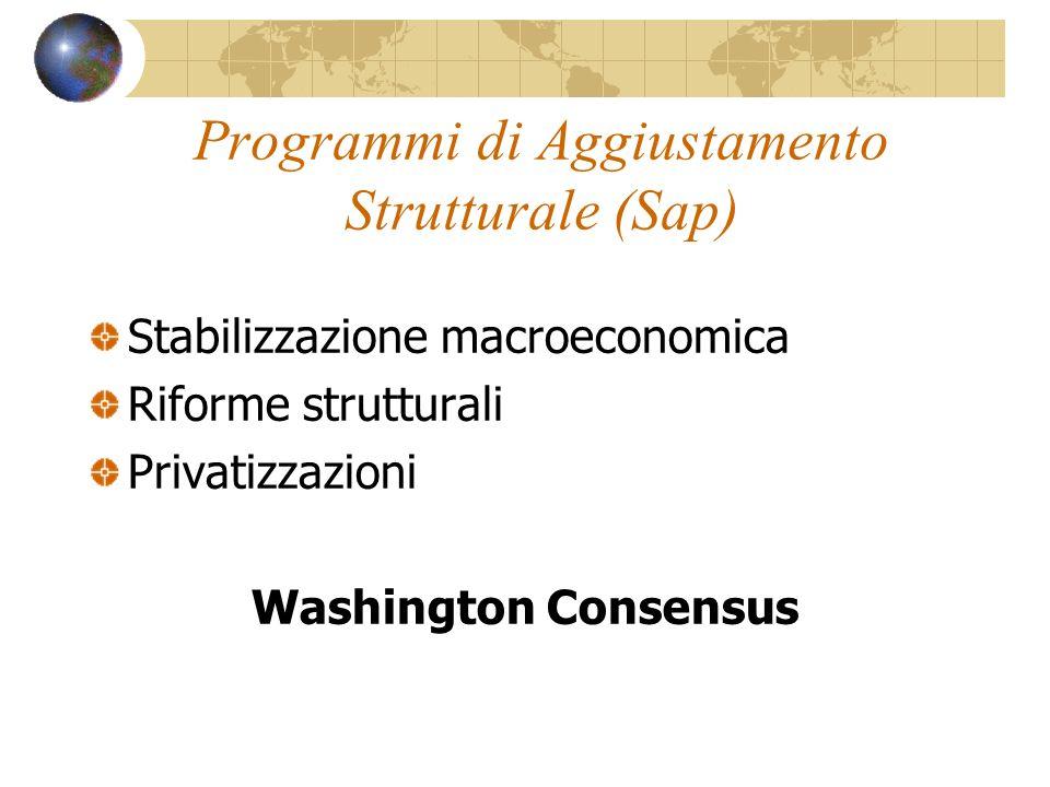 Programmi di Aggiustamento Strutturale (Sap) Stabilizzazione macroeconomica Riforme strutturali Privatizzazioni Washington Consensus