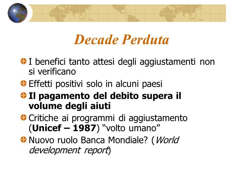 Decade Perduta I benefici tanto attesi degli aggiustamenti non si verificano Effetti positivi solo in alcuni paesi Il pagamento del debito supera il v