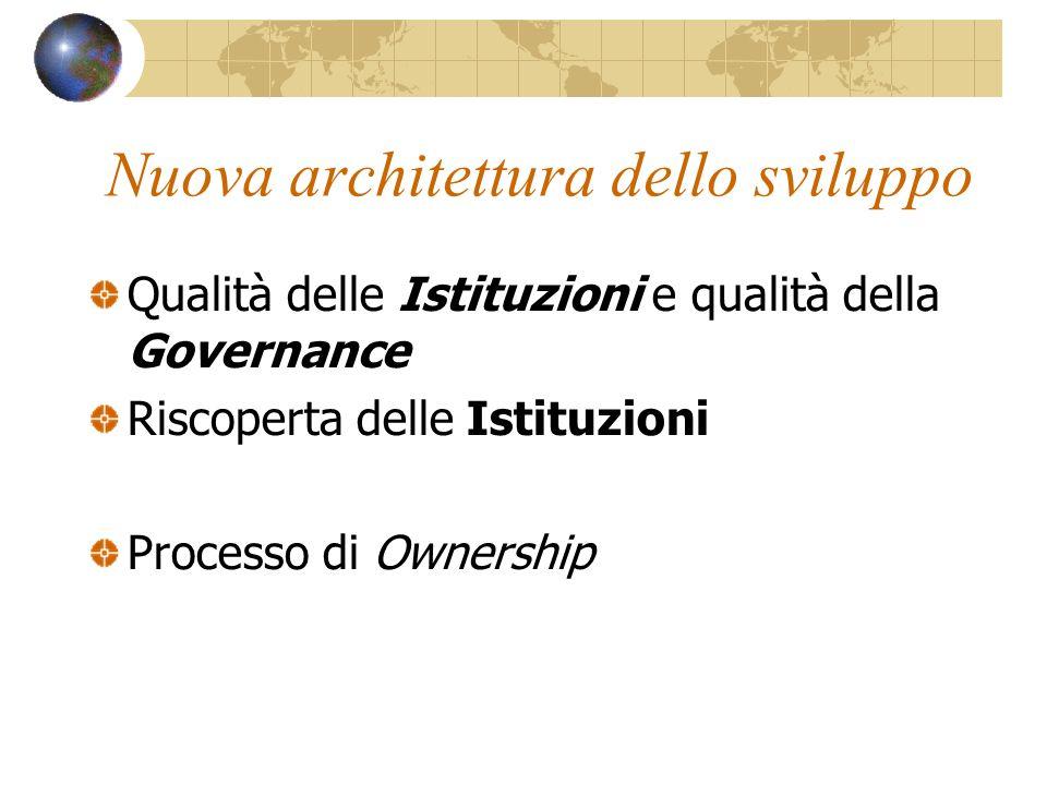 Nuova architettura dello sviluppo Qualità delle Istituzioni e qualità della Governance Riscoperta delle Istituzioni Processo di Ownership
