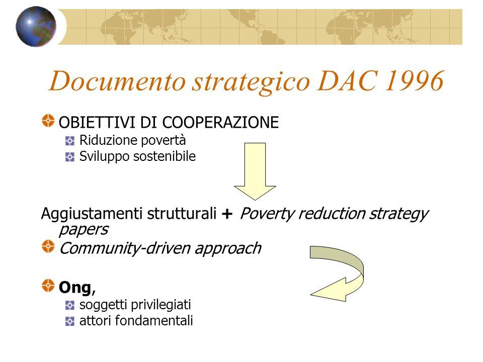 Documento strategico DAC 1996 OBIETTIVI DI COOPERAZIONE Riduzione povertà Sviluppo sostenibile Aggiustamenti strutturali + Poverty reduction strategy