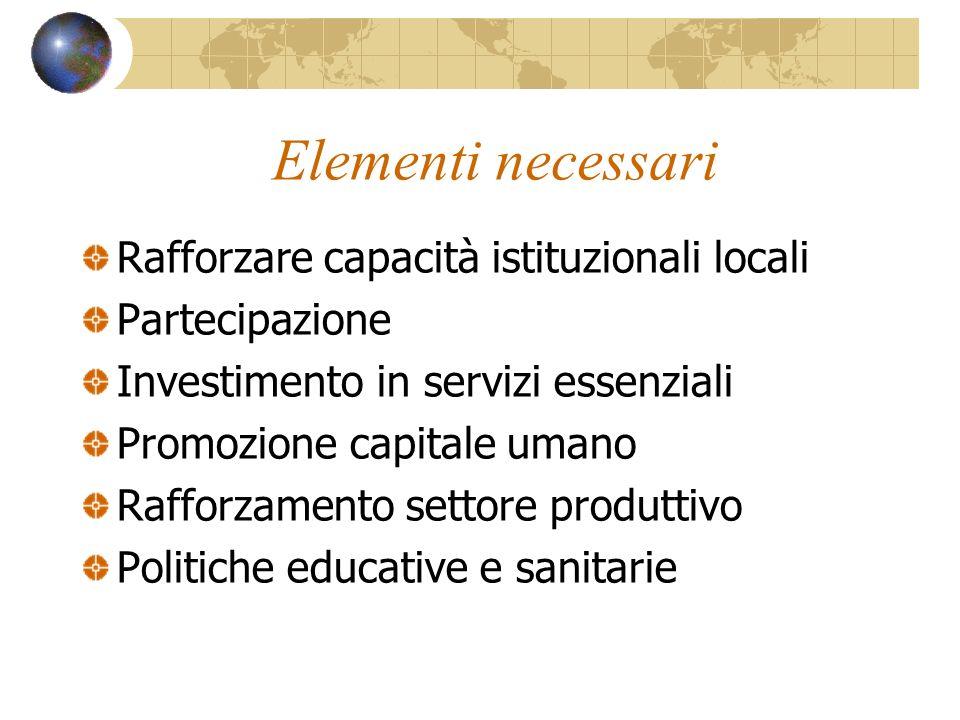 Elementi necessari Rafforzare capacità istituzionali locali Partecipazione Investimento in servizi essenziali Promozione capitale umano Rafforzamento