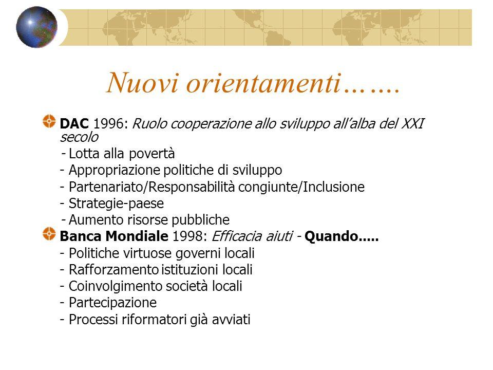 Nuovi orientamenti……. DAC 1996: Ruolo cooperazione allo sviluppo allalba del XXI secolo - Lotta alla povertà - Appropriazione politiche di sviluppo -