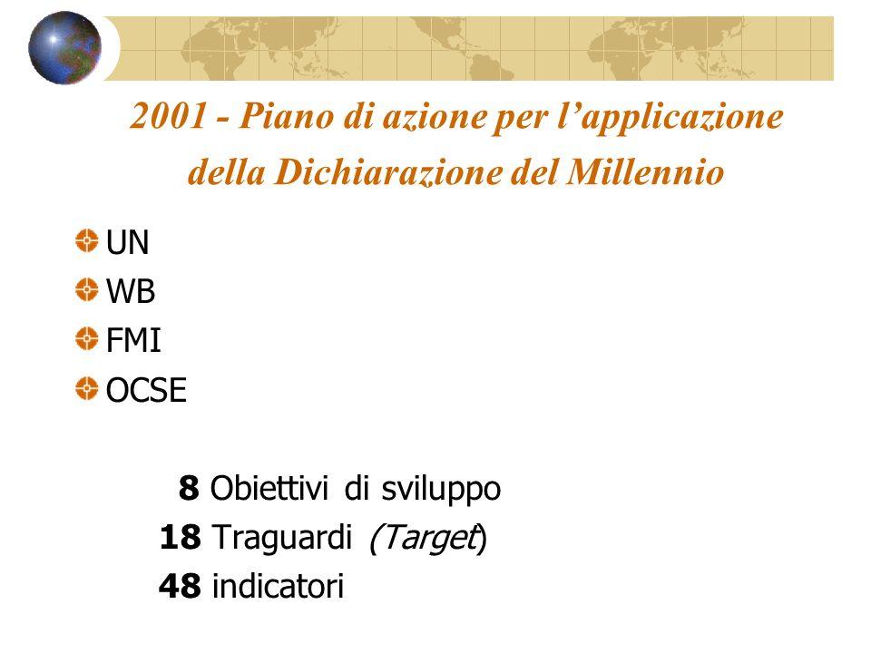 2001 - Piano di azione per lapplicazione della Dichiarazione del Millennio UN WB FMI OCSE 8 Obiettivi di sviluppo 18 Traguardi (Target) 48 indicatori