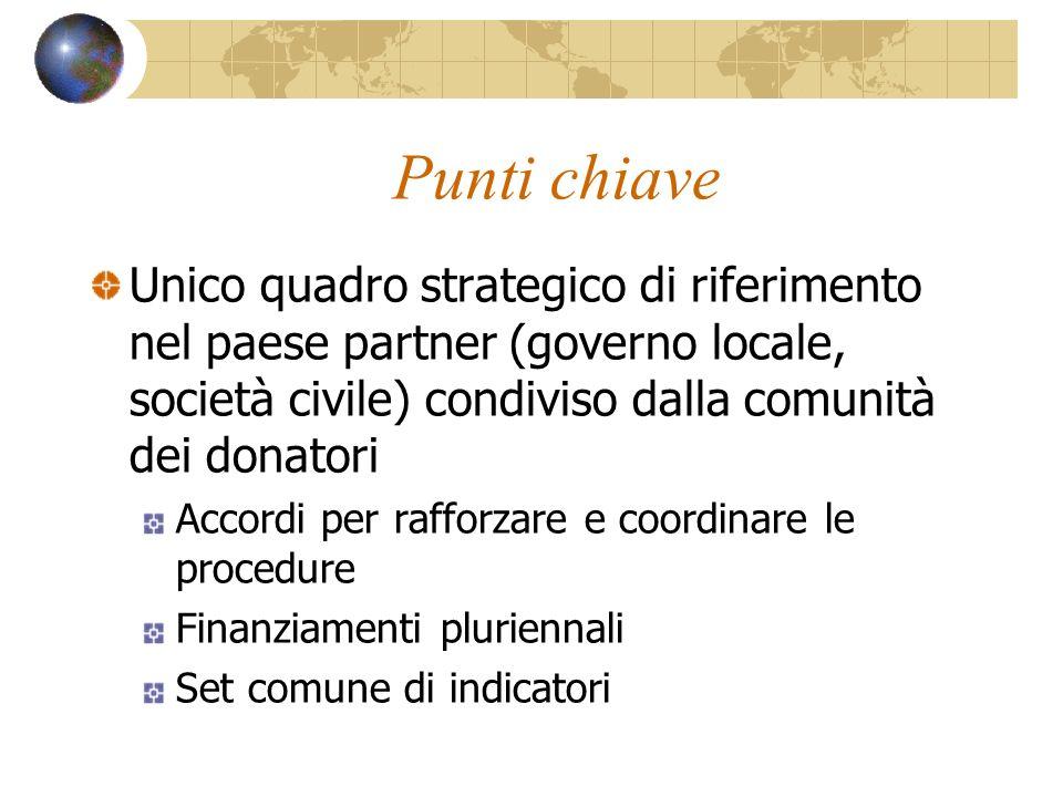 Punti chiave Unico quadro strategico di riferimento nel paese partner (governo locale, società civile) condiviso dalla comunità dei donatori Accordi p