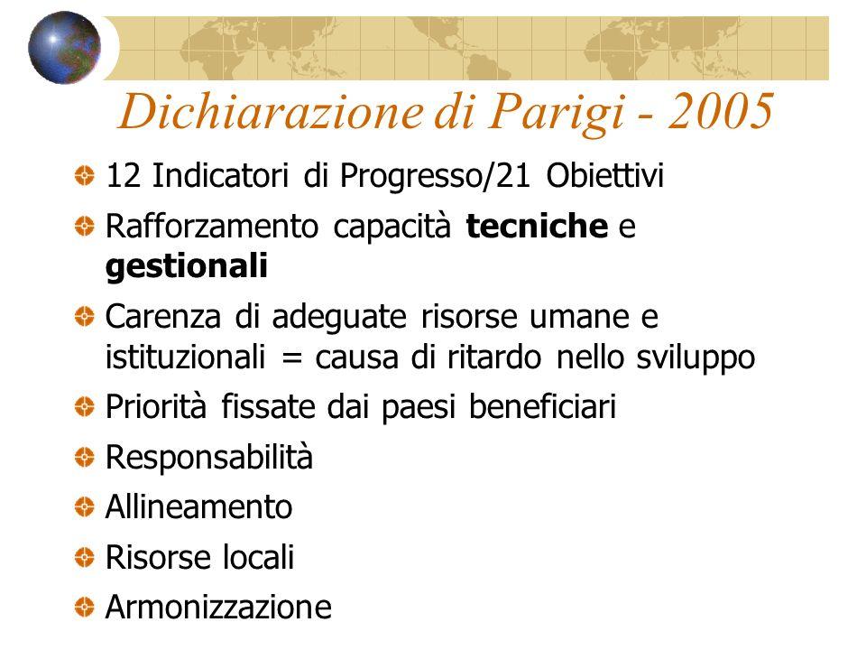 Dichiarazione di Parigi - 2005 12 Indicatori di Progresso/21 Obiettivi Rafforzamento capacità tecniche e gestionali Carenza di adeguate risorse umane