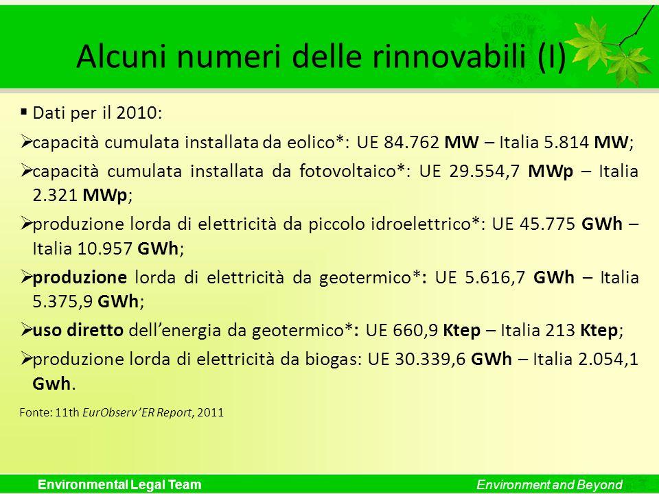 Environmental Legal TeamEnvironment and Beyond Alcuni numeri delle rinnovabili (I) Dati per il 2010: capacità cumulata installata da eolico*: UE 84.76