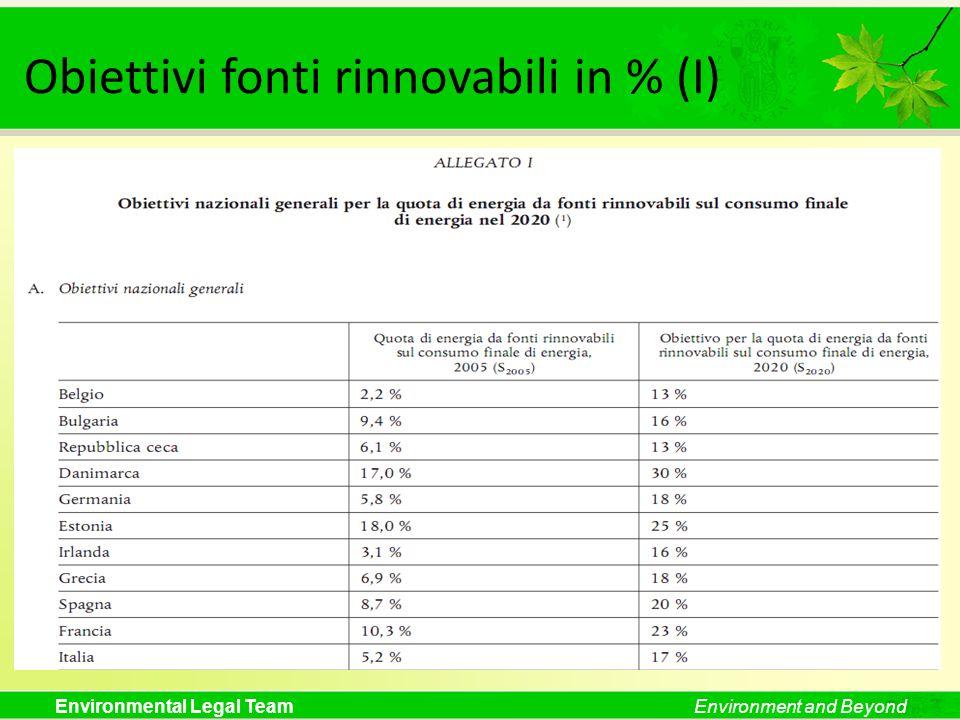 Environmental Legal TeamEnvironment and Beyond Obiettivi fonti rinnovabili in % (I)