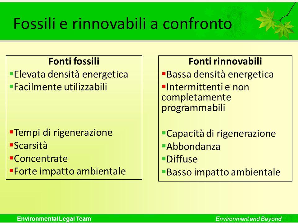 Environmental Legal TeamEnvironment and Beyond Fossili e rinnovabili a confronto Fonti rinnovabili Bassa densità energetica Intermittenti e non comple