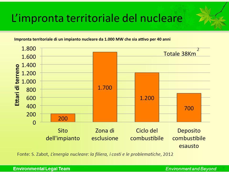 Environmental Legal TeamEnvironment and Beyond Limpronta territoriale del nucleare Fonte: S. Zabot, Lenergia nucleare: la filiera, i costi e le proble