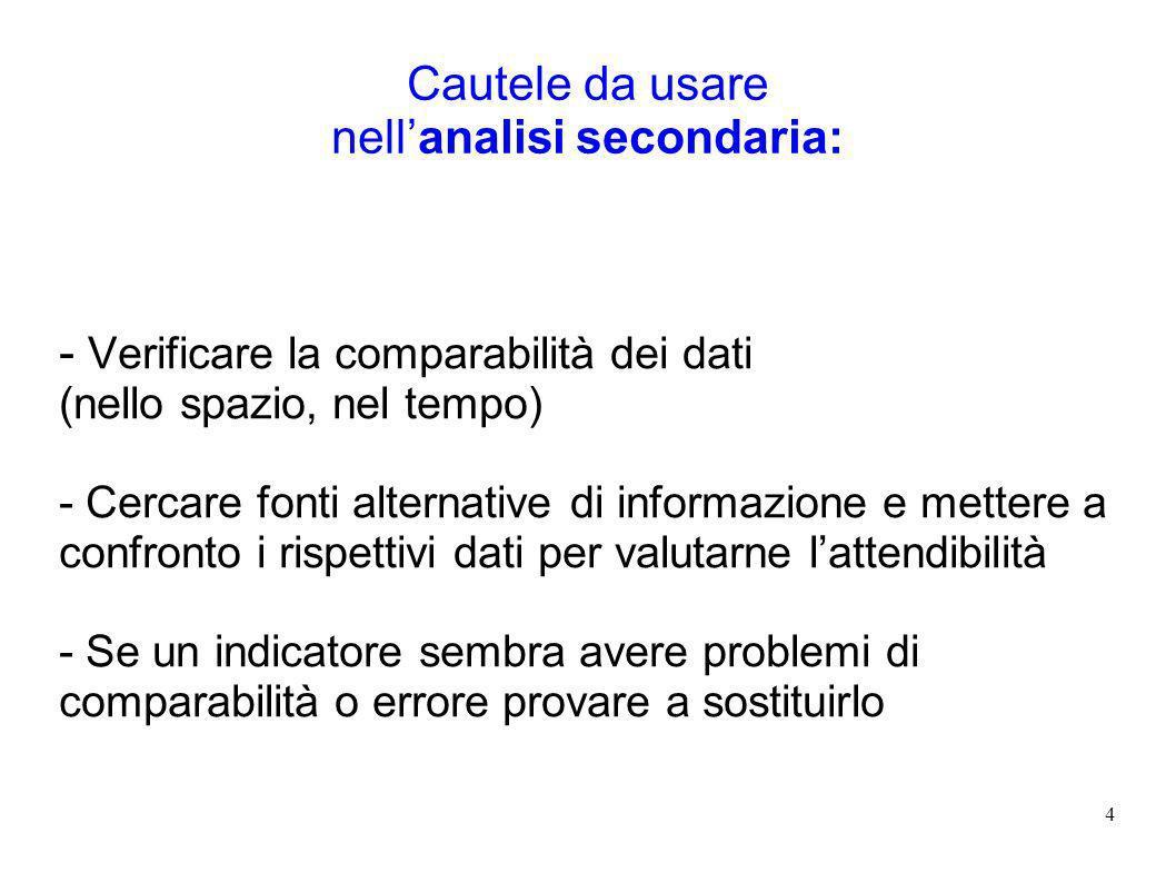 4 Cautele da usare nellanalisi secondaria: - Verificare la comparabilità dei dati (nello spazio, nel tempo) - Cercare fonti alternative di informazion