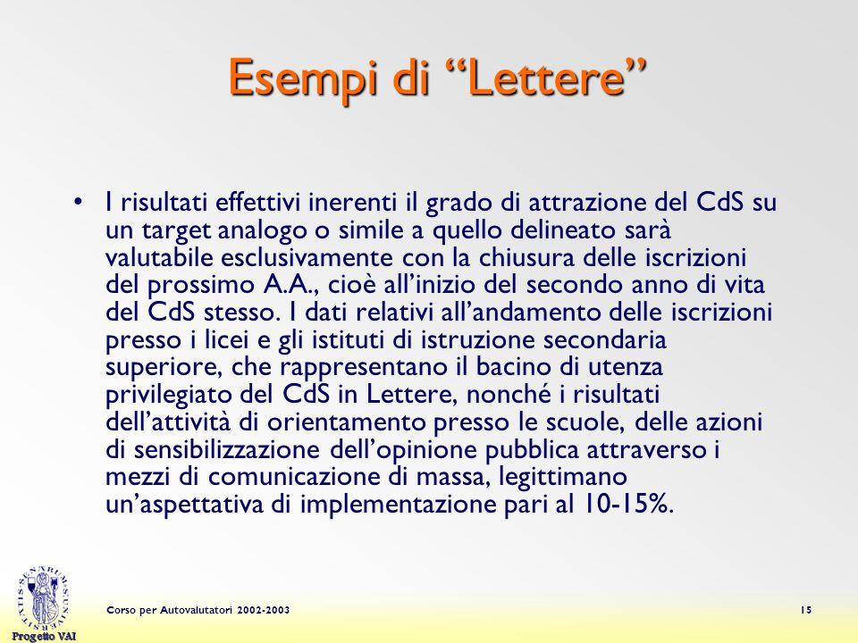 Progetto VAI Corso per Autovalutatori 2002-200315 I risultati effettivi inerenti il grado di attrazione del CdS su un target analogo o simile a quello