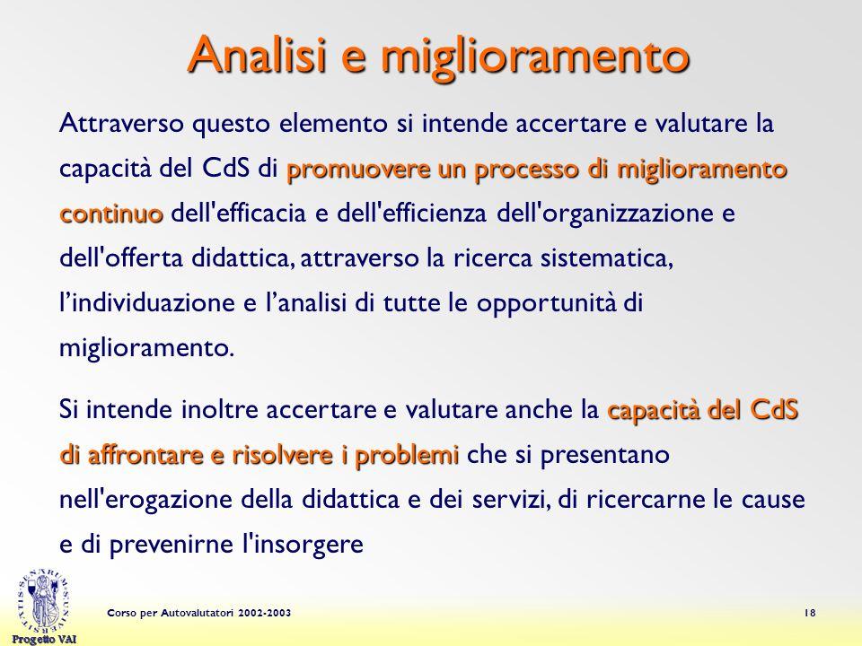 Progetto VAI Corso per Autovalutatori 2002-200318 Analisi e miglioramento promuovere un processo di miglioramento continuo Attraverso questo elemento